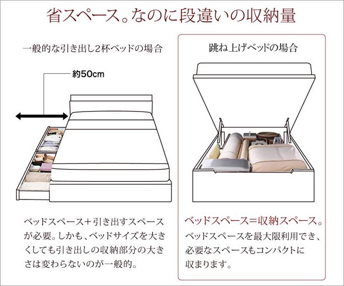 跳ね上げベッドと引き出し収納ベッドとの違い