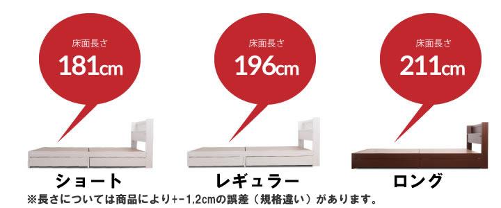 小さめベッドの長さイメージ