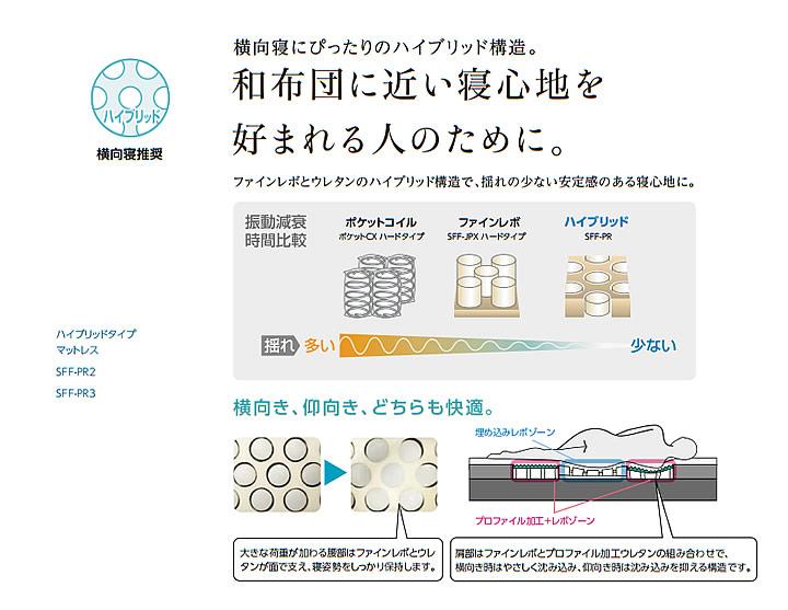 アスリープ【ASLEEP】ファインレボ搭載日本製マットレス R3 竹炭・アレルカバーもを通販で激安販売