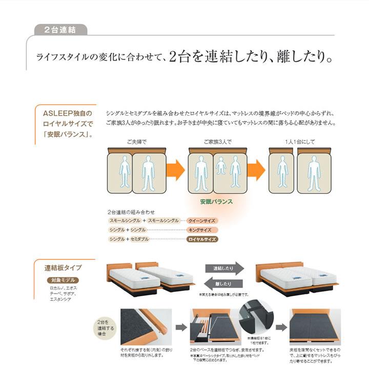 EOSは連結ベッド仕様です。