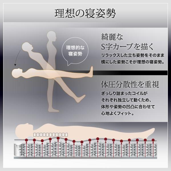 沖縄離島送料無料ポケットコイルマットレスを通販で激安販売