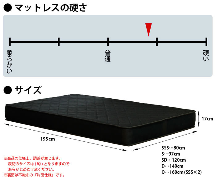 高耐久&メッシュ仕様ブラックカラーポケットコイルマットレス【KURO】を通販で激安販売
