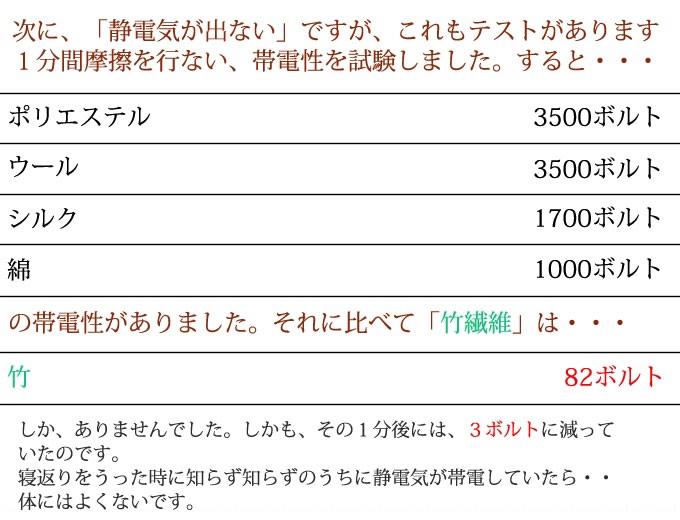 国産ナノテック ポケットコイル 銀イオンプレミアムJP 7.5インチ 7ゾーン