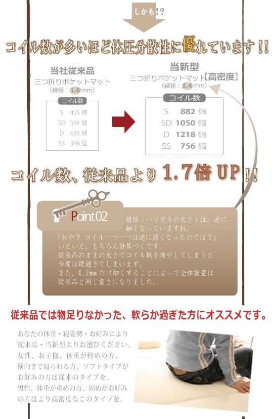 高密度三つ折りポケットコイルマットレス:スリムタイプを通販で激安販売