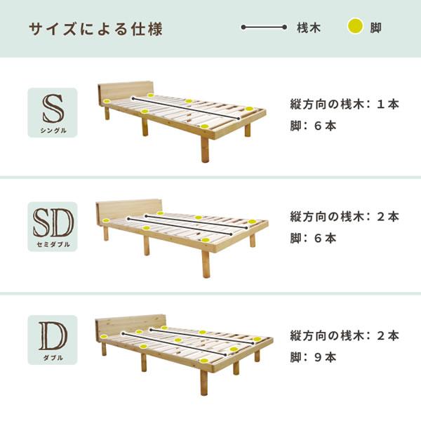 コンセント・ブックシェルフ付きパイン材すのこベッド【Karen】を通販で激安販売