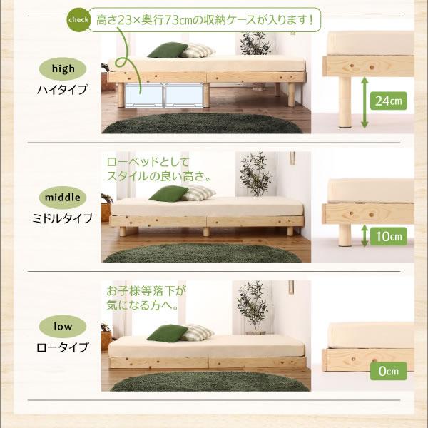 北欧天然木仕様頑丈すのこベッド【Patrice】パトリス ヘッドレス・コンパクトを通販で激安販売