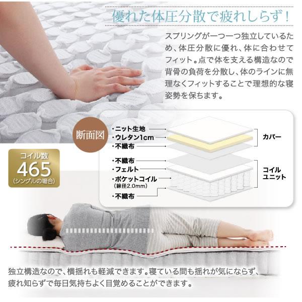 脚が選べるシンプルデザインマットレスベッド【ボンネル・ポケット・国産ポケットコイル】 激安通販