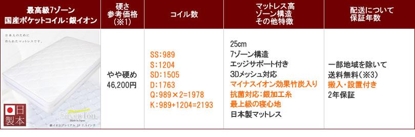 最高級7ゾーン国産ポケットコイル:銀イオン