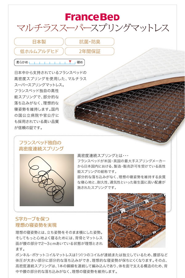 フランスベッド製マットレスの特徴