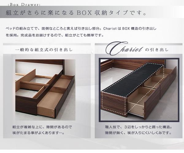 モダンライト・コンセント付き収納ベッド【Chariot】チャリオット を通販で激安販売