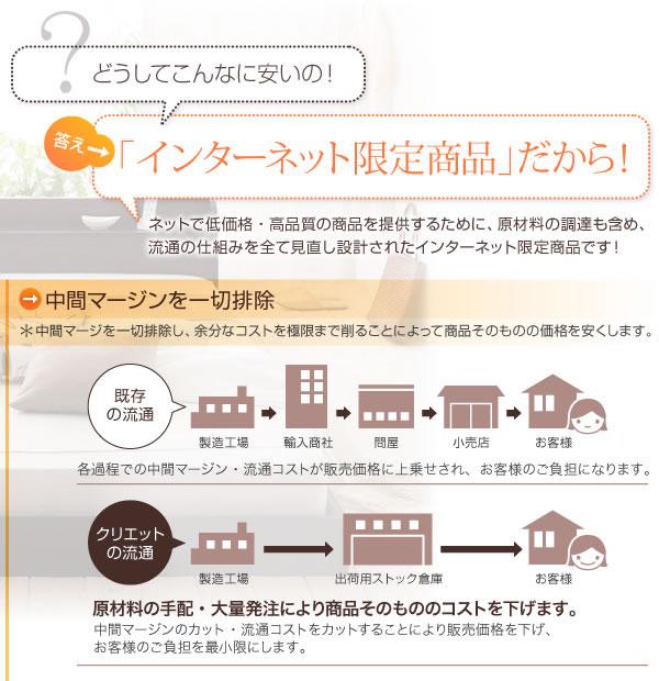 棚・コンセント付きフロアベッド【Cliet】クリエット シングル 激安通販