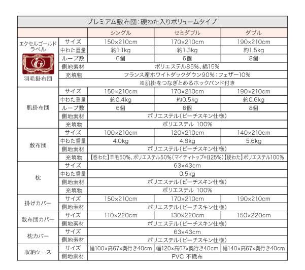 日本製防カビ消臭 エクセルゴールドラベルボリュームタイプ 羽毛布団8点セット 【Celicia】セリシアを通販で激安販売