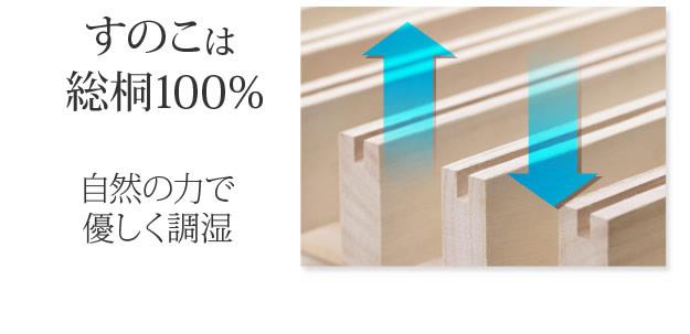 通気性2倍の「みやび格子」すのこベッド【紫苑】 2段階高さ調節付きを通販で激安販売