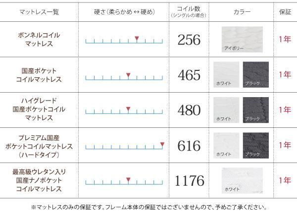 モダンデザインローベッド【Siera】シエラ 激安通販9