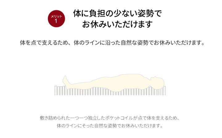 日本製・低ホルムアルデヒド仕様ヘッドレスチェストベッド【Azalea】アゼリアを通販で激安販売