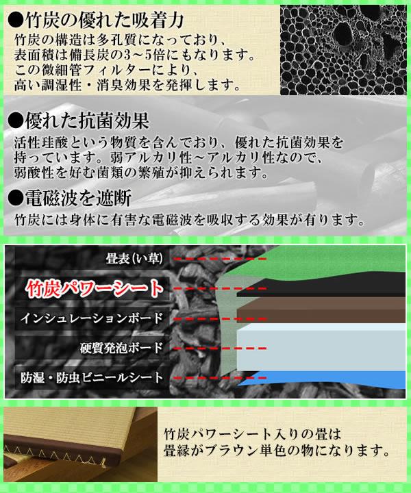 竹炭入り機能畳